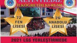2021 LGS YERLEŞTİRMEDE 72 ALTINYILDIZLI FEN LİSELİ OLDU